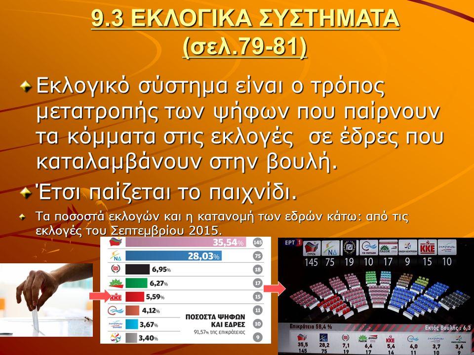 9.3 ΕΚΛΟΓΙΚΑ ΣΥΣΤΗΜΑΤΑ (σελ.79-81) Εκλογικό σύστημα είναι ο τρόπος μετατροπής των ψήφων που παίρνουν τα κόμματα στις εκλογές σε έδρες που καταλαμβάνουν στην βουλή.
