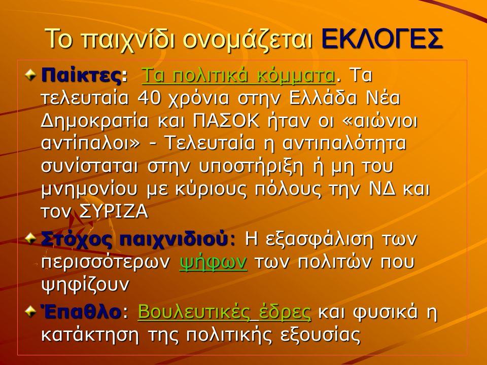 Πώς παίζεται το παιχνίδι Η χώρα χωρίζεται σε εκλογικές περιφέρειες Κάθε νομός (αντιπεριφέρεια πια) αποτελεί και μια εκλογική περιφέρεια Προσοχή: Ενώ οι νομοί είναι 52 οι εκλογικές περιφέρειες είναι 56 γιατί Αθήνα, Θεσσαλονίκη και Πειραιάς χωρίζονται σε 2 περιφέρειες ο κάθε νομός