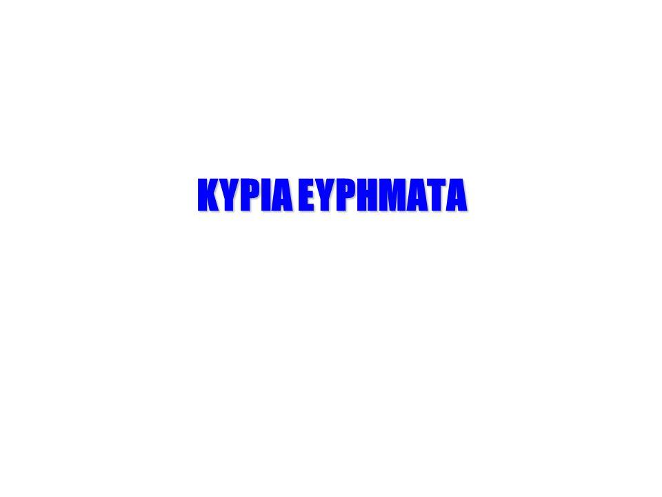 ΕΚΤΙΜΗΣΗ ΓΙΑ ΙΚΑΝΟΤΗΤΑ ΚΥΒΕΡΝΗΣΗΣ ΝΑ ΒΓΑΛΕΙ ΤΗ ΧΩΡΑ ΑΠΟ ΤΗΝ ΚΡΙΣΗ Πιστεύετε ότι η κυβέρνηση ΣΥΡΙΖΑ – ΑΝΕΛ μπορεί να βγάλει τη χώρα από την κρίση;