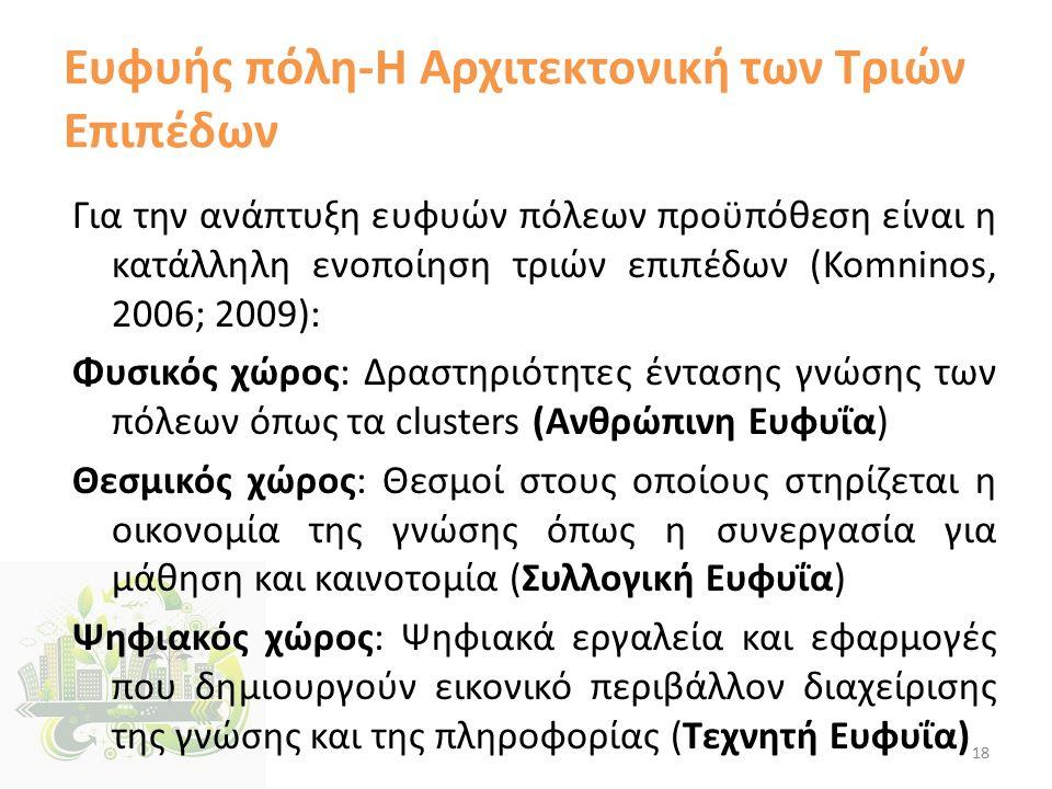 Ευφυής πόλη-Η Αρχιτεκτονική των Τριών Επιπέδων Για την ανάπτυξη ευφυών πόλεων προϋπόθεση είναι η κατάλληλη ενοποίηση τριών επιπέδων (Komninos, 2006; 2009): Φυσικός χώρος: Δραστηριότητες έντασης γνώσης των πόλεων όπως τα clusters (Ανθρώπινη Ευφυΐα) Θεσμικός χώρος: Θεσμοί στους οποίους στηρίζεται η οικονομία της γνώσης όπως η συνεργασία για μάθηση και καινοτομία (Συλλογική Ευφυΐα) Ψηφιακός χώρος: Ψηφιακά εργαλεία και εφαρμογές που δημιουργούν εικονικό περιβάλλον διαχείρισης της γνώσης και της πληροφορίας (Τεχνητή Ευφυΐα) 18