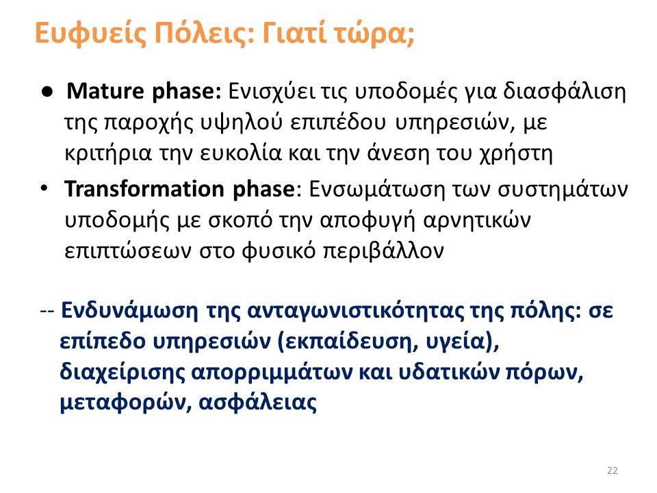 Ευφυείς Πόλεις: Γιατί τώρα; ● Mature phase: Ενισχύει τις υποδομές για διασφάλιση της παροχής υψηλού επιπέδου υπηρεσιών, με κριτήρια την ευκολία και την άνεση του χρήστη Transformation phase: Ενσωμάτωση των συστημάτων υποδομής με σκοπό την αποφυγή αρνητικών επιπτώσεων στο φυσικό περιβάλλον -- Ενδυνάμωση της ανταγωνιστικότητας της πόλης: σε επίπεδο υπηρεσιών (εκπαίδευση, υγεία), διαχείρισης απορριμμάτων και υδατικών πόρων, μεταφορών, ασφάλειας 22