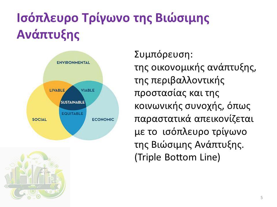 Ισόπλευρο Τρίγωνο της Βιώσιμης Ανάπτυξης Συμπόρευση: της οικονομικής ανάπτυξης, της περιβαλλοντικής προστασίας και της κοινωνικής συνοχής, όπως παραστατικά απεικονίζεται με το ισόπλευρο τρίγωνο της Βιώσιμης Ανάπτυξης.