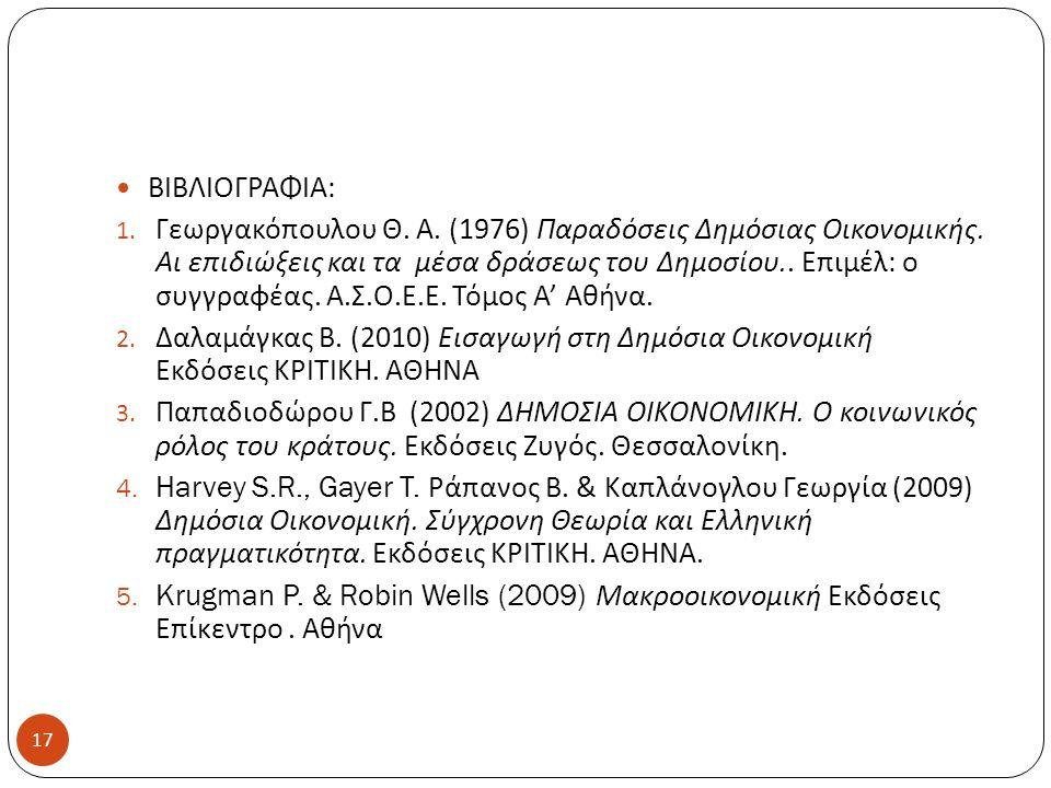 17 ΒΙΒΛΙΟΓΡΑΦΙΑ : 1.Γεωργακόπουλου Θ. Α. (1976) Παραδόσεις Δημόσιας Οικονομικής.