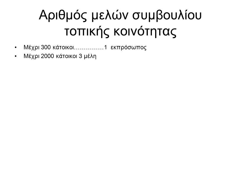 Αριθμός μελών συμβουλίου τοπικής κοινότητας Μέχρι 300 κάτοικοι……………1 εκπρόσωπος Μέχρι 2000 κάτοικοι 3 μέλη