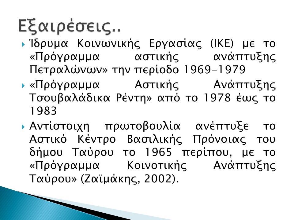  Ίδρυμα Κοινωνικής Εργασίας (ΙΚΕ) με το «Πρόγραμμα αστικής ανάπτυξης Πετραλώνων» την περίοδο 1969-1979  «Πρόγραμμα Αστικής Ανάπτυξης Τσουβαλάδικα Ρέντη» από το 1978 έως το 1983  Αντίστοιχη πρωτοβουλία ανέπτυξε το Αστικό Κέντρο Βασιλικής Πρόνοιας του δήμου Ταύρου το 1965 περίπου, με το «Πρόγραμμα Κοινοτικής Ανάπτυξης Ταύρου» (Ζαϊμάκης, 2002).