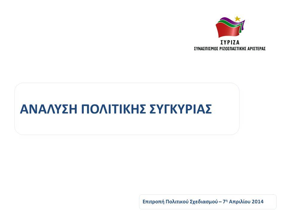 ΑΝΑΛΥΣΗ ΠΟΛΙΤΙΚΗΣ ΣΥΓΚΥΡΙΑΣ Επιτροπή Πολιτικού Σχεδιασμού – 7 η Απριλίου 2014