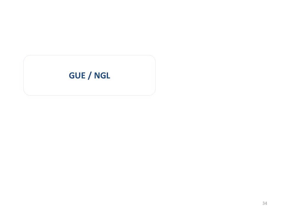 GUE / NGL 34