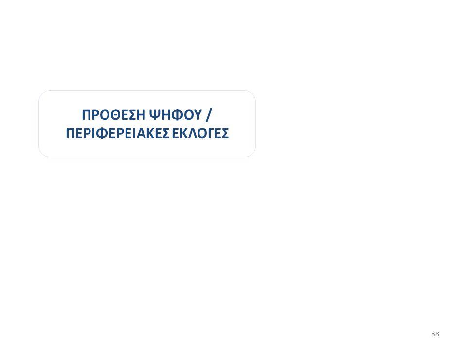 ΠΡΟΘΕΣΗ ΨΗΦΟΥ / ΠΕΡΙΦΕΡΕΙΑΚΕΣ ΕΚΛΟΓΕΣ 38