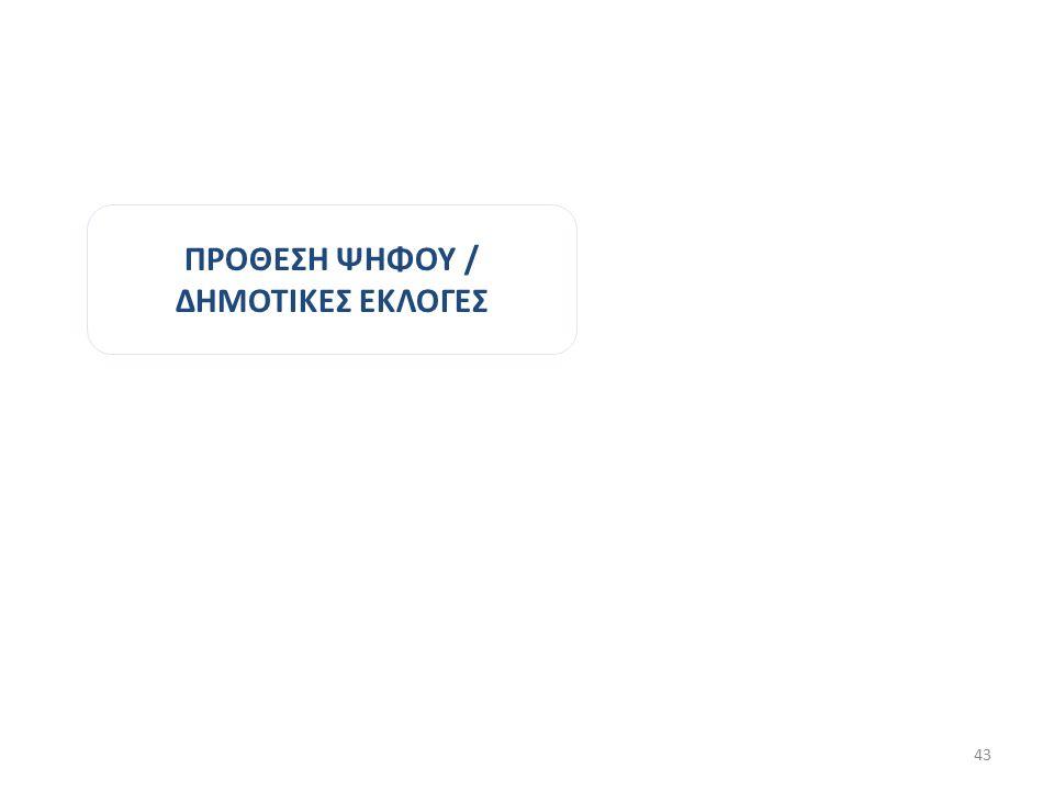 ΠΡΟΘΕΣΗ ΨΗΦΟΥ / ΔΗΜΟΤΙΚΕΣ ΕΚΛΟΓΕΣ 43