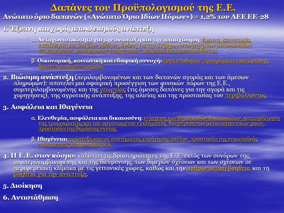 Δαπάνες του Προϋπολογισμού της Ε.Ε. Ανώτατο όριο δαπανών («Ανώτατο Όριο Ιδίων Πόρων») = 1,2% του ΑΕΕ ΕΕ-28 1. Έξυπνη και χωρίς αποκλεισμούς ανάπτυξη α
