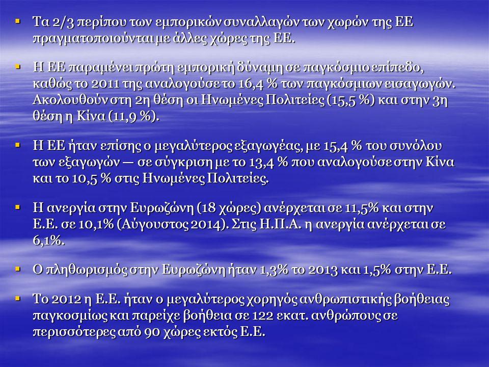 Ευρωπαϊκή Επιτροπή Ευρωπαϊκή Επιτροπή Οι κύριες αρμοδιότητες της Ευρωπαϊκής Επιτροπής είναι:  Προτείνει νομοθεσία στο Κοινοβούλιο και στο Συμβούλιο  Διαχειρίζεται και εκτελεί τις πολιτικές και τον προϋπολογισμό της Ένωσης  Επιβάλλει το ευρωπαϊκό δίκαιο (από κοινού με το Δικαστήριο)  Εκπροσωπεί την Ε.Έ.