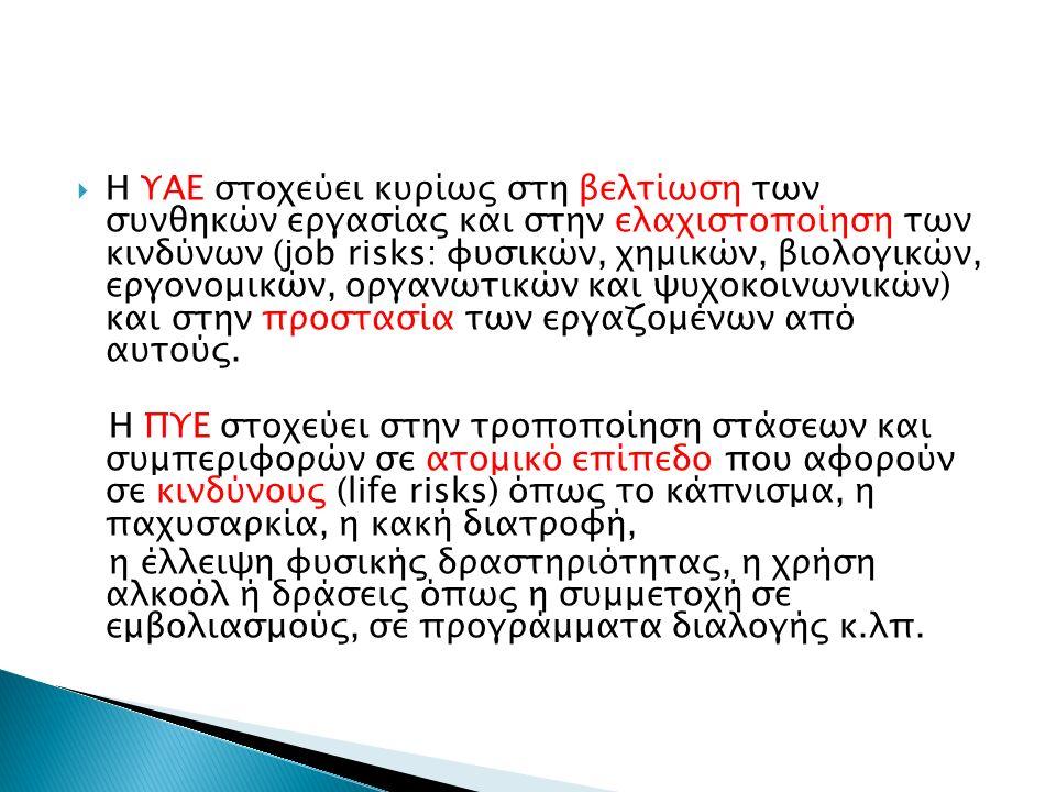  Η ΥΑΕ στοχεύει κυρίως στη βελτίωση των συνθηκών εργασίας και στην ελαχιστοποίηση των κινδύνων (job risks: φυσικών, χημικών, βιολογικών, εργονομικών, οργανωτικών και ψυχοκοινωνικών) και στην προστασία των εργαζομένων από αυτούς.