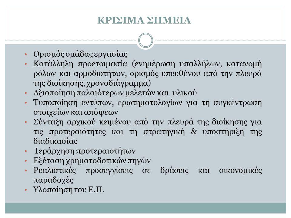 ΚΡΙΣΙΜΑ ΣΗΜΕΙΑ Ορισμός ομάδας εργασίας Κατάλληλη προετοιμασία (ενημέρωση υπαλλήλων, κατανομή ρόλων και αρμοδιοτήτων, ορισμός υπευθύνου από την πλευρά της διοίκησης, χρονοδιάγραμμα) Αξιοποίηση παλαιότερων μελετών και υλικού Τυποποίηση εντύπων, ερωτηματολογίων για τη συγκέντρωση στοιχείων και απόψεων Σύνταξη αρχικού κειμένου από την πλευρά της διοίκησης για τις προτεραιότητες και τη στρατηγική & υποστήριξη της διαδικασίας Ιεράρχηση προτεραιοτήτων Εξέταση χρηματοδοτικών πηγών Ρεαλιστικές προσεγγίσεις σε δράσεις και οικονομικές παραδοχές Υλοποίηση του Ε.Π.