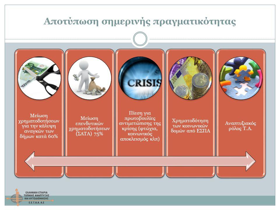 Αποτύπωση σημερινής πραγματικότητας Μείωση χρηματοδοτήσεων για την κάλυψη αναγκών των δήμων κατά 60% Μείωση επενδυτικών χρηματοδοτήσεων (ΣΑΤΑ) 75% Πίεση για πρωτοβουλίες αντιμετώπισης της κρίσης (φτώχια, κοινωνικός αποκλεισμός κλπ) Χρηματοδότηση των κοινωνικών δομών από ΕΣΠΑ Αναπτυξιακός ρόλος Τ.Α.