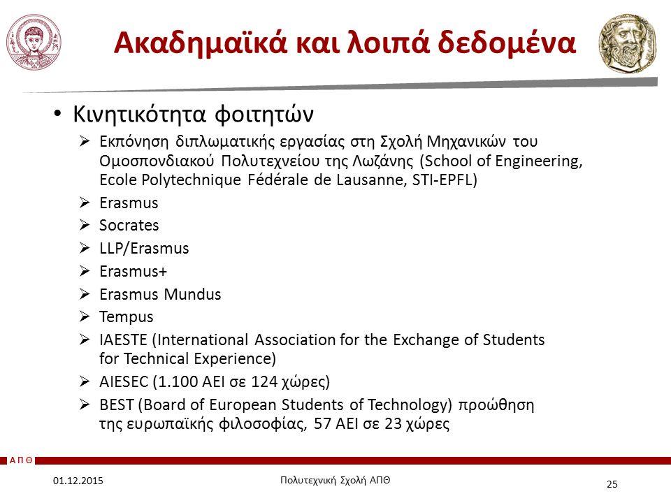 ΑΠΘ Κινητικότητα φοιτητών  Εκπόνηση διπλωματικής εργασίας στη Σχολή Μηχανικών του Ομοσπονδιακού Πολυτεχνείου της Λωζάνης (School of Engineering, Ecol