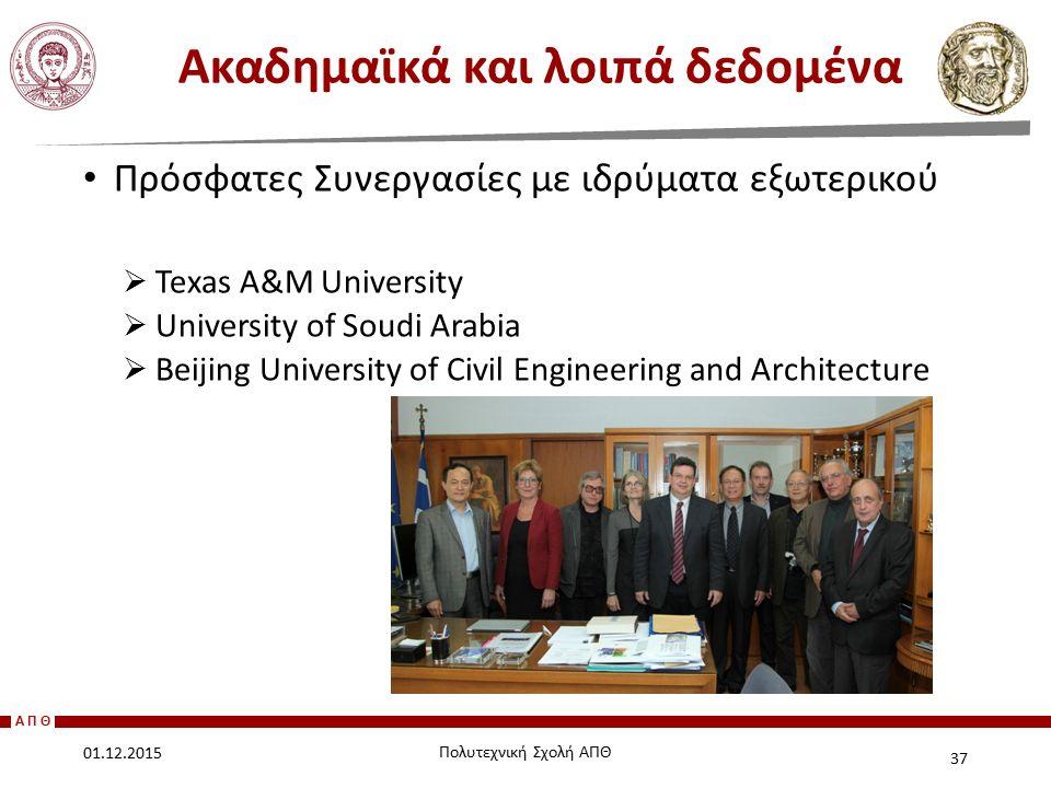 ΑΠΘ Πρόσφατες Συνεργασίες με ιδρύματα εξωτερικού  Texas A&M University  University of Soudi Arabia  Beijing University of Civil Engineering and Arc