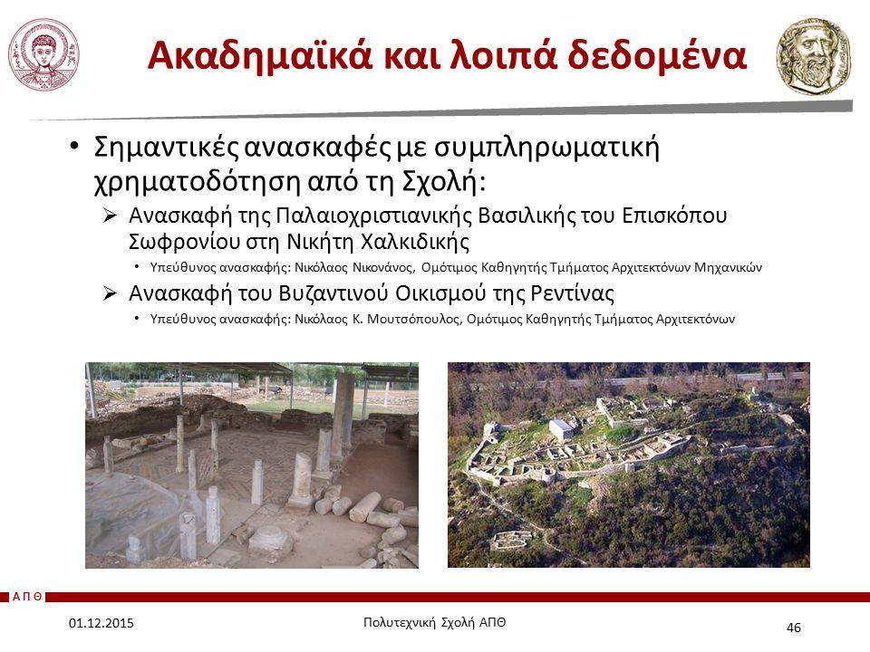 ΑΠΘ Σημαντικές ανασκαφές με συμπληρωματική χρηματοδότηση από τη Σχολή:  Ανασκαφή της Παλαιοχριστιανικής Βασιλικής του Επισκόπου Σωφρονίου στη Νικήτη