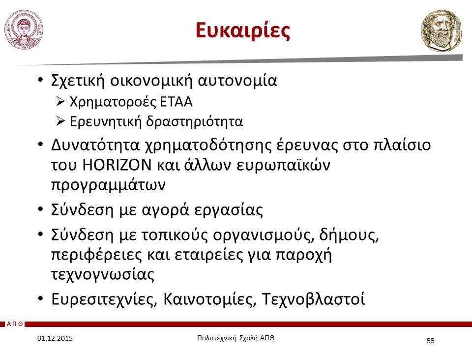 ΑΠΘ Σχετική οικονομική αυτονομία  Χρηματοροές ΕΤΑΑ  Ερευνητική δραστηριότητα Δυνατότητα χρηματοδότησης έρευνας στο πλαίσιο του HORIZON και άλλων ευρ