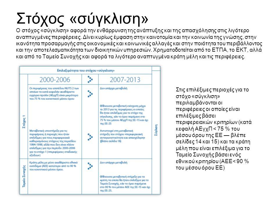 ΠΟΛΙΤΙΚΗ ΣΥΝΟΧΗΣ 2007-2013 ΚΑΤΕΥΘΥΝΤΗΡΙΑ ΓΡΑΜΜΗ 3 Περισσότερες και καλύτερες θέσεις εργασίας Προσέλκυση και διατήρηση περισσοτέρων ανθρώπων στην αγορά εργασίας και εκσυγχρονισμός των συστημάτων κοινωνικής προστασίας Βελτίωση της προσαρμοστικότητας των εργαζομένων και των επιχειρήσεων και αύξηση της ευελιξίας της αγοράς εργασίας Αύξηση των επενδύσεων στο ανθρώπινο κεφάλαιο μέσω της βελτίωσης της εκπαίδευσης και της ειδίκευσης Διοικητικές ικανότητες Προστασία της υγείας των εργαζομένων ΚΑΤΕΥΘΥΝΤΗΡΙΑ ΓΡΑΜΜΗ 4 Η εδαφική διάσταση της πολιτικής συνοχής Συμβολή των πόλεων στην ανάπτυξη και στην απασχόληση Υποστήριξη για την οικονομική διαφοροποίηση των αγροτικών περιοχών, των περιοχών αλιείας και των περιοχών με φυσικά μειονεκτήματα Διασυνοριακή, διαπεριφερειακή και διακρατική συνεργασία