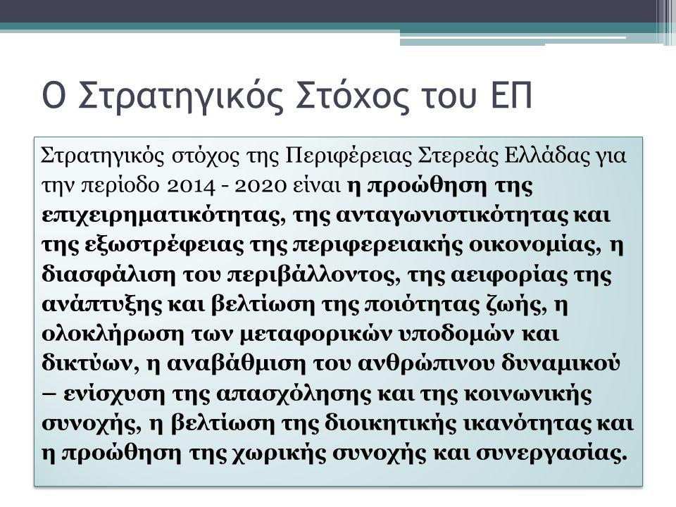Ο Στρατηγικός Στόχος του ΕΠ Στρατηγικός στόχος της Περιφέρειας Στερεάς Ελλάδας για την περίοδο 2014 - 2020 είναι η προώθηση της επιχειρηματικότητας, της ανταγωνιστικότητας και της εξωστρέφειας της περιφερειακής οικονομίας, η διασφάλιση του περιβάλλοντος, της αειφορίας της ανάπτυξης και βελτίωση της ποιότητας ζωής, η ολοκλήρωση των μεταφορικών υποδομών και δικτύων, η αναβάθμιση του ανθρώπινου δυναμικού – ενίσχυση της απασχόλησης και της κοινωνικής συνοχής, η βελτίωση της διοικητικής ικανότητας και η προώθηση της χωρικής συνοχής και συνεργασίας.
