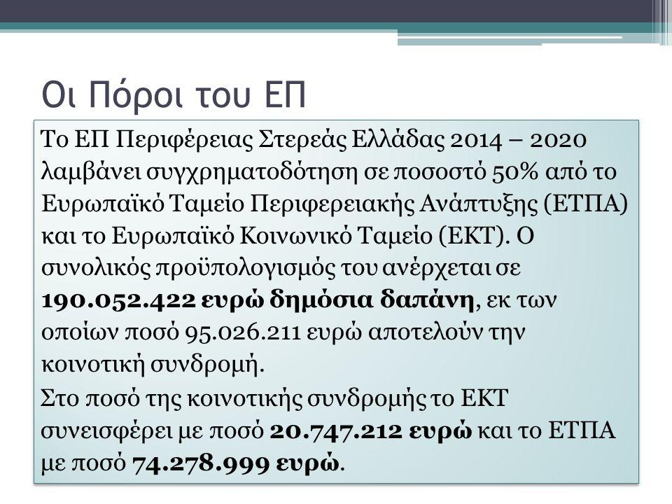 Οι Πόροι του ΕΠ Το ΕΠ Περιφέρειας Στερεάς Ελλάδας 2014 – 2020 λαμβάνει συγχρηματοδότηση σε ποσοστό 50% από το Ευρωπαϊκό Ταμείο Περιφερειακής Ανάπτυξης (ΕΤΠΑ) και το Ευρωπαϊκό Κοινωνικό Ταμείο (ΕΚΤ).
