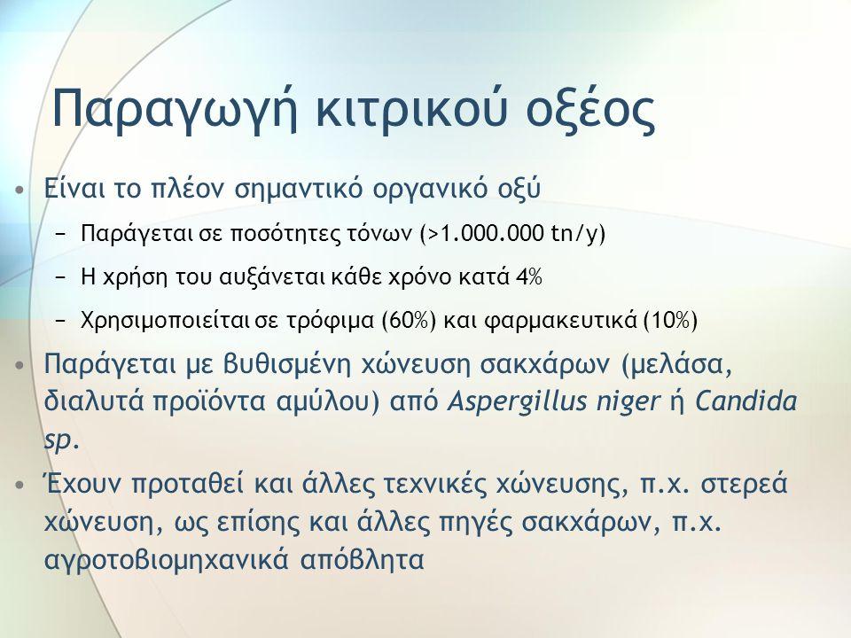 Παραγωγή κιτρικού οξέος Είναι το πλέον σημαντικό οργανικό οξύ −Παράγεται σε ποσότητες τόνων (>1.000.000 tn/y) −Η χρήση του αυξάνεται κάθε χρόνο κατά 4% −Χρησιμοποιείται σε τρόφιμα (60%) και φαρμακευτικά (10%) Παράγεται με βυθισμένη χώνευση σακχάρων (μελάσα, διαλυτά προϊόντα αμύλου) από Aspergillus niger ή Candida sp.