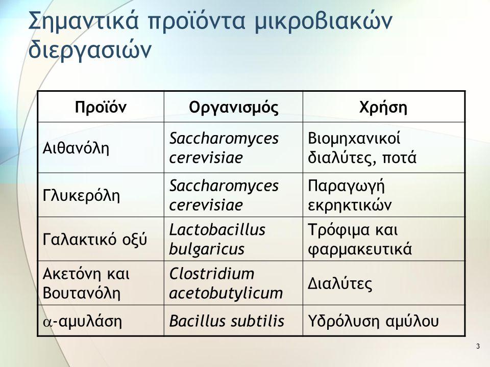3 Σημαντικά προϊόντα μικροβιακών διεργασιών ΠροϊόνΟργανισμόςΧρήση Αιθανόλη Saccharomyces cerevisiae Βιομηχανικοί διαλύτες, ποτά Γλυκερόλη Saccharomyces cerevisiae Παραγωγή εκρηκτικών Γαλακτικό οξύ Lactobacillus bulgaricus Τρόφιμα και φαρμακευτικά Ακετόνη και Βουτανόλη Clostridium acetobutylicum Διαλύτες  -αμυλάση Bacillus subtilisΥδρόλυση αμύλου
