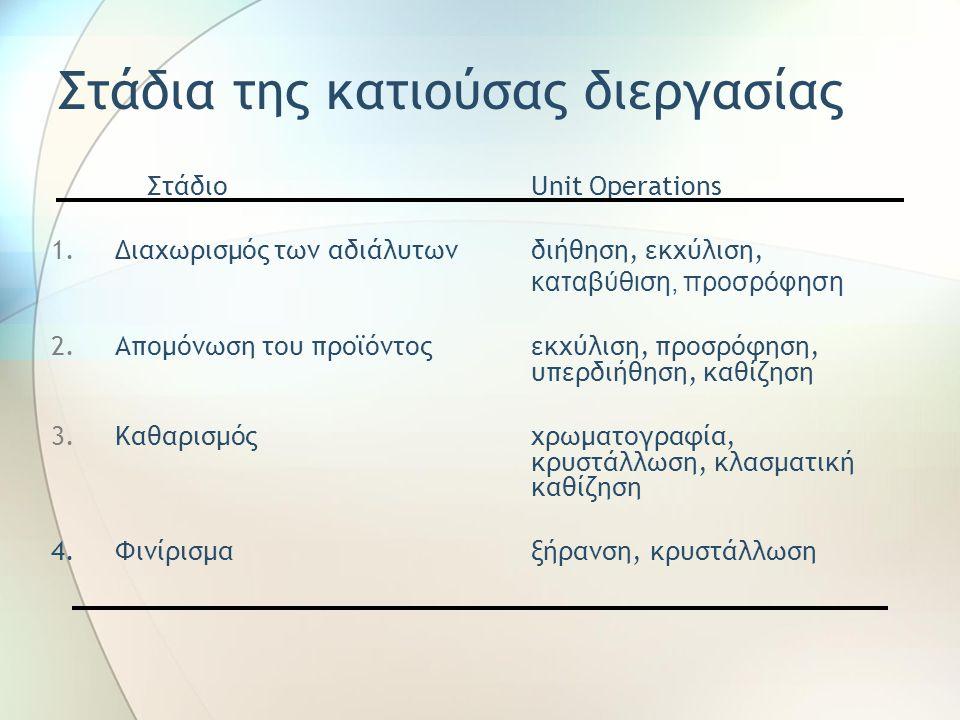 Στάδια της κατιούσας διεργασίας ΣτάδιοUnit Operations 1.Διαχωρισμός των αδιάλυτωνδιήθηση, εκχύλιση, καταβύθιση, προσρόφηση 2.Απομόνωση του προϊόντοςεκχύλιση, προσρόφηση, υπερδιήθηση, καθίζηση 3.Καθαρισμόςχρωματογραφία, κρυστάλλωση, κλασματική καθίζηση 4.Φινίρισμαξήρανση, κρυστάλλωση