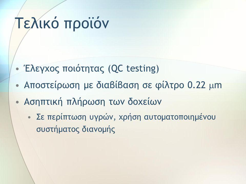 Τελικό προϊόν Έλεγχος ποιότητας (QC testing) Αποστείρωση με διαβίβαση σε φίλτρο 0.22  m Ασηπτική πλήρωση των δοχείων Σε περίπτωση υγρών, χρήση αυτοματοποιημένου συστήματος διανομής