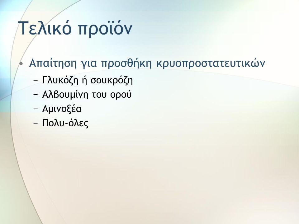 Απαίτηση για προσθήκη κρυοπροστατευτικών −Γλυκόζη ή σουκρόζη −Αλβουμίνη του ορού −Αμινοξέα −Πολυ-όλες Τελικό προϊόν
