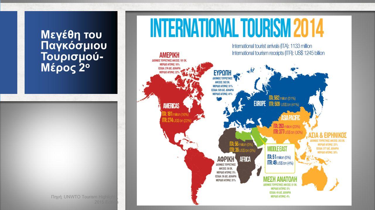 Πηγή: UNWTO Tourism Highlights, 2015 Edition Μεγέθη του Παγκόσμιου Τουρισμού- Μέρος 2 ο