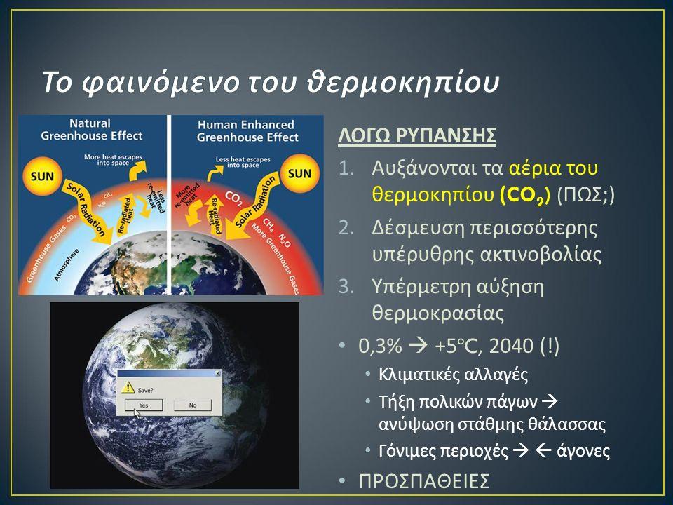 ΛΟΓΩ ΡΥΠΑΝΣΗΣ 1.Αυξάνονται τα αέρια του θερμοκηπίου (CO 2 ) ( ΠΩΣ ;) 2.Δέσμευση περισσότερης υπέρυθρης ακτινοβολίας 3.Υπέρμετρη αύξηση θερμοκρασίας 0,3%  +5ºC, 2040 (!) Κλιματικές αλλαγές Τήξη πολικών πάγων  ανύψωση στάθμης θάλασσας Γόνιμες περιοχές   άγονες ΠΡΟΣΠΑΘΕΙΕΣ