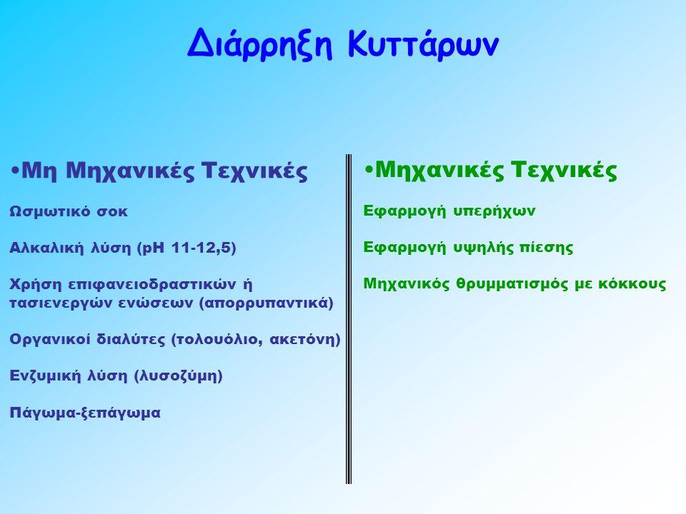 Διάρρηξη Κυττάρων Μη Μηχανικές Τεχνικές Ωσμωτικό σοκ Αλκαλική λύση (pH 11-12,5) Χρήση επιφανειοδραστικών ή τασιενεργών ενώσεων (απορρυπαντικά) Οργανικοί διαλύτες (τολουόλιο, ακετόνη) Ενζυμική λύση (λυσοζύμη) Πάγωμα-ξεπάγωμα Μηχανικές Τεχνικές Εφαρμογή υπερήχων Εφαρμογή υψηλής πίεσης Μηχανικός θρυμματισμός με κόκκους