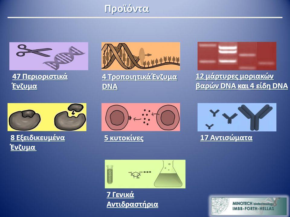 8 Εξειδικευμένα Ένζυμα 8 Εξειδικευμένα Ένζυμα 5 κυτοκίνες 17 Αντισώματα 7 Γενικά Αντιδραστήρια 47 Περιοριστικά Ένζυμα 4 Τροποιητικά Ένζυμα DNA 12 μάρτυρες μοριακών βαρών DNA 4 είδη DNA 12 μάρτυρες μοριακών βαρών DNA και 4 είδη DNA Προϊόντα