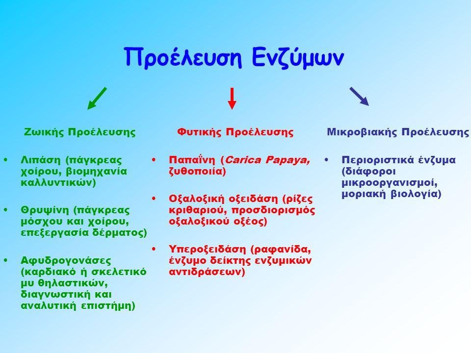 Προέλευση Ενζύμων Ζωικής Προέλευσης Λιπάση (πάγκρεας χοίρου, βιομηχανία καλλυντικών) Θρυψίνη (πάγκρεας μόσχου και χοίρου, επεξεργασία δέρματος) Αφυδρογονάσες (καρδιακό ή σκελετικό μυ θηλαστικών, διαγνωστική και αναλυτική επιστήμη) Φυτικής Προέλευσης Παπαΐνη (Carica Papaya, ζυθοποιία) Οξαλοξική οξειδάση (ρίζες κριθαριού, προσδιορισμός οξαλοξικού οξέος) Υπεροξειδάση (ραφανίδα, ένζυμο δείκτης ενζυμικών αντιδράσεων) Μικροβιακής Προέλευσης Περιοριστικά ένζυμα (διάφοροι μικροοργανισμοί, μοριακή βιολογία)