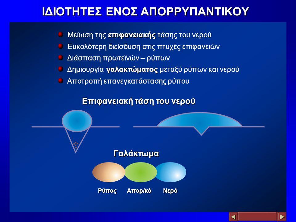 ΝΑΙ ΕΙΝΑΙ ΑΠΑΡΑΙΤΗΤΗ Η ΧΡΗΣΙΜΟΠΟΙΗΣΗ ΕΝΟΣ ΑΠΟΡΡΥΠΑΝΤΙΚΟΥ; Το Νερό μόνο του: Δεν μπορεί να διαλύσει τους λιποειδείς ρύπους Δεν μπορεί να απομακρύνει μετουσιωμένες ή αποξηραμένες πρωτεΐνες και οργανικούς ρύπους Δεν μπορεί να εισχωρήσει εντός των πτυχών των επιφανειών και να επιτύχει πλήρη διαβροχή λόγω της μεγάλης επιφανειακής του τάσης Δημιουργεί πρόβλημα με τη σκληρότητα του