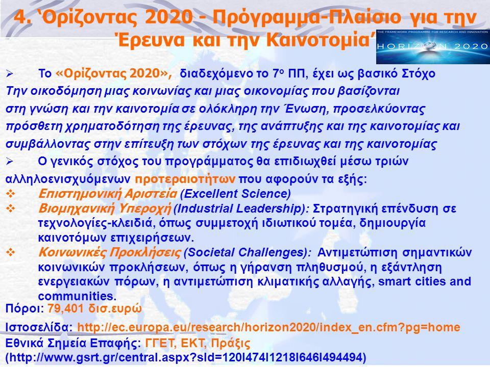 4. 'Ορίζοντας 2020 - Πρόγραμμα-Πλαίσιο για την Έρευνα και την Καινοτομία'  Το «Ορίζοντας 2020», διαδεχόμενο το 7 ο ΠΠ, έχει ως βασικό Στόχο Την οικοδ