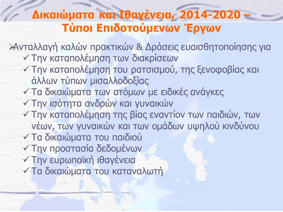 Δικαιώματα και Ιθαγένεια, 2014-2020 – Τύποι Επιδοτούμενων Έργων  Ανταλλαγή καλών πρακτικών & Δράσεις ευαισθητοποίησης για Την καταπολέμηση των διακρίσεων Την καταπολέμηση του ρατσισμού, της ξενοφοβίας και άλλων τύπων μισαλλοδοξίας Τα δικαιώματα των ατόμων με ειδικές ανάγκες Την ισότητα ανδρών και γυναικών Την καταπολέμηση της βίας εναντίον των παιδιών, των νέων, των γυναικών και των ομάδων υψηλού κινδύνου Τα δικαιώματα του παιδιού Την προστασία δεδομένων Την ευρωπαϊκή ιθαγένεια Τα δικαιώματα του καταναλωτή