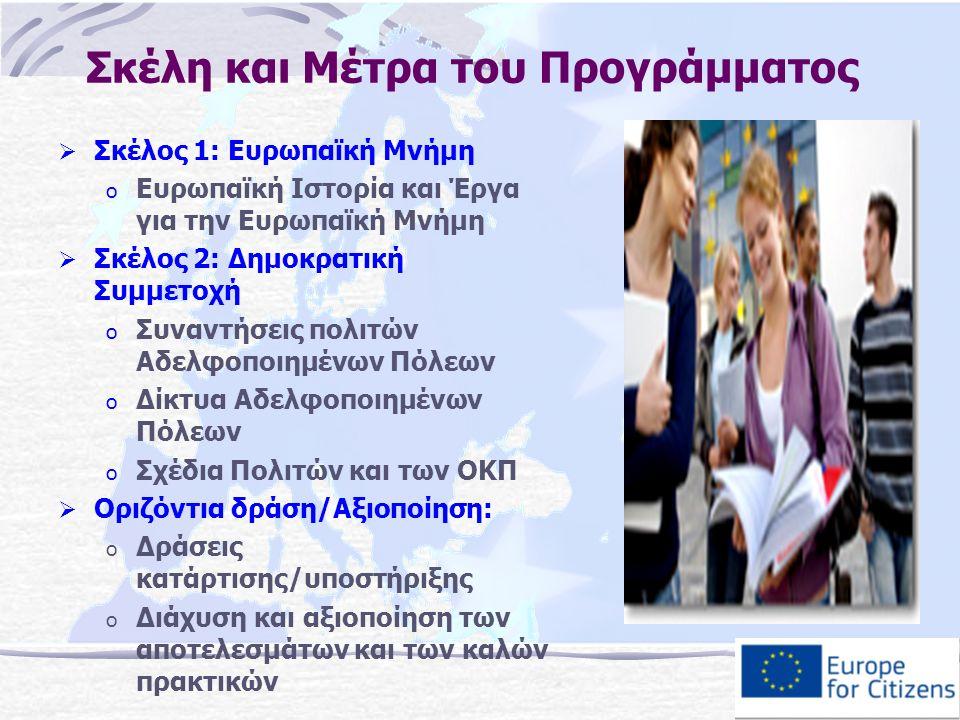 Σκέλη και Μέτρα του Προγράμματος  Σκέλος 1: Ευρωπαϊκή Μνήμη o Ευρωπαϊκή Ιστορία και Έργα για την Ευρωπαϊκή Μνήμη  Σκέλος 2: Δημοκρατική Συμμετοχή o Συναντήσεις πολιτών Αδελφοποιημένων Πόλεων o Δίκτυα Αδελφοποιημένων Πόλεων o Σχέδια Πολιτών και των ΟΚΠ  Οριζόντια δράση/Αξιοποίηση: o Δράσεις κατάρτισης/υποστήριξης o Διάχυση και αξιοποίηση των αποτελεσμάτων και των καλών πρακτικών