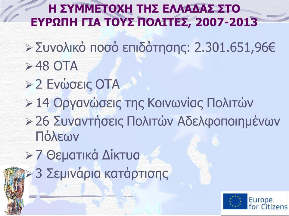 Η ΣΥΜΜΕΤΟΧΗ ΤΗΣ ΕΛΛΑΔΑΣ ΣΤΟ ΕΥΡΩΠΗ ΓΙΑ ΤΟΥΣ ΠΟΛΙΤΕΣ, 2007-2013  Συνολικό ποσό επιδότησης: 2.301.651,96€  48 ΟΤΑ  2 Ενώσεις ΟΤΑ  14 Οργανώσεις της Κοινωνίας Πολιτών  26 Συναντήσεις Πολιτών Αδελφοποιημένων Πόλεων  7 Θεματικά Δίκτυα  3 Σεμινάρια κατάρτισης