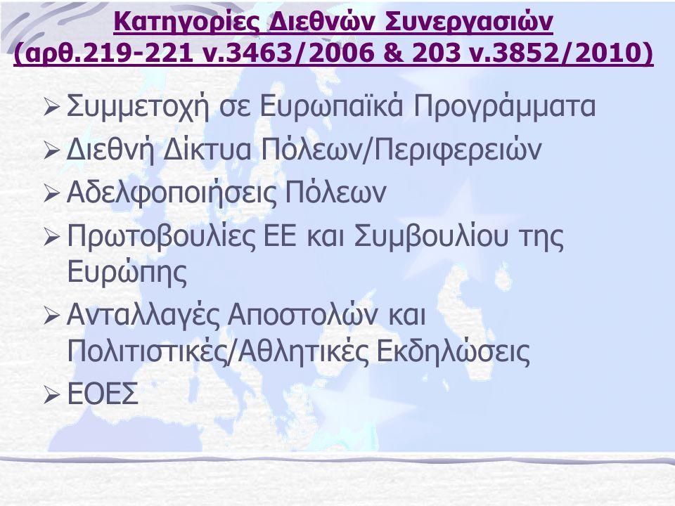 Κατηγορίες Διεθνών Συνεργασιών (αρθ.219-221 ν.3463/2006 & 203 ν.3852/2010)  Συμμετοχή σε Ευρωπαϊκά Προγράμματα  Διεθνή Δίκτυα Πόλεων/Περιφερειών  Αδελφοποιήσεις Πόλεων  Πρωτοβουλίες ΕΕ και Συμβουλίου της Ευρώπης  Ανταλλαγές Αποστολών και Πολιτιστικές/Αθλητικές Εκδηλώσεις  ΕΟΕΣ