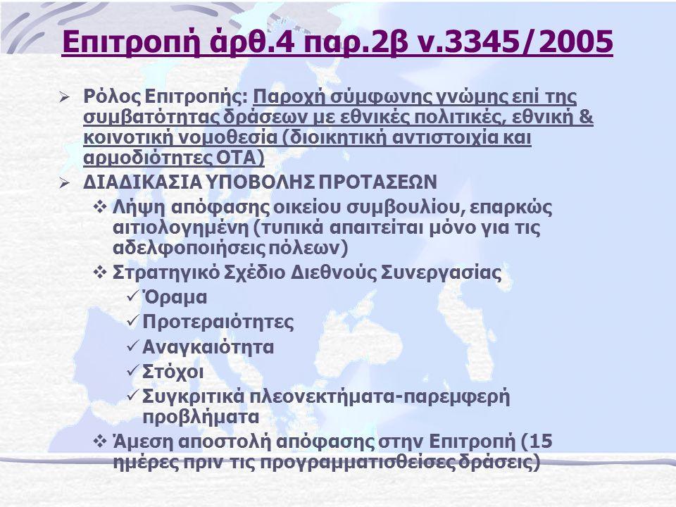 Επιτροπή άρθ.4 παρ.2β ν.3345/2005  Ρόλος Επιτροπής: Παροχή σύμφωνης γνώμης επί της συμβατότητας δράσεων με εθνικές πολιτικές, εθνική & κοινοτική νομοθεσία (διοικητική αντιστοιχία και αρμοδιότητες ΟΤΑ)  ΔΙΑΔΙΚΑΣΙΑ ΥΠΟΒΟΛΗΣ ΠΡΟΤΑΣΕΩΝ  Λήψη απόφασης οικείου συμβουλίου, επαρκώς αιτιολογημένη (τυπικά απαιτείται μόνο για τις αδελφοποιήσεις πόλεων)  Στρατηγικό Σχέδιο Διεθνούς Συνεργασίας Όραμα Προτεραιότητες Αναγκαιότητα Στόχοι Συγκριτικά πλεονεκτήματα-παρεμφερή προβλήματα  Άμεση αποστολή απόφασης στην Επιτροπή (15 ημέρες πριν τις προγραμματισθείσες δράσεις)