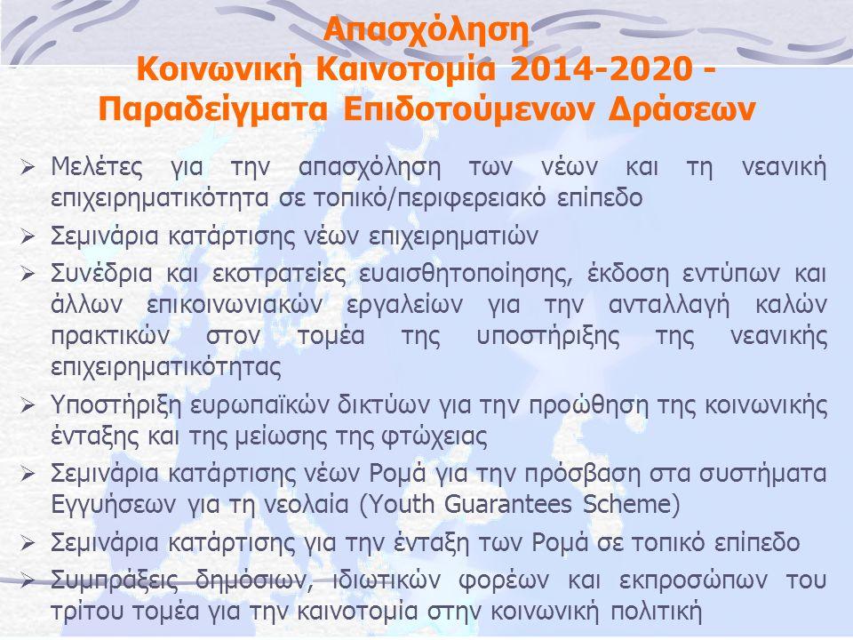 Απασχόληση Κοινωνική Καινοτομία 2014-2020 - Παραδείγματα Επιδοτούμενων Δράσεων  Μελέτες για την απασχόληση των νέων και τη νεανική επιχειρηματικότητα σε τοπικό/περιφερειακό επίπεδο  Σεμινάρια κατάρτισης νέων επιχειρηματιών  Συνέδρια και εκστρατείες ευαισθητοποίησης, έκδοση εντύπων και άλλων επικοινωνιακών εργαλείων για την ανταλλαγή καλών πρακτικών στον τομέα της υποστήριξης της νεανικής επιχειρηματικότητας  Υποστήριξη ευρωπαϊκών δικτύων για την προώθηση της κοινωνικής ένταξης και της μείωσης της φτώχειας  Σεμινάρια κατάρτισης νέων Ρομά για την πρόσβαση στα συστήματα Εγγυήσεων για τη νεολαία (Youth Guarantees Scheme)  Σεμινάρια κατάρτισης για την ένταξη των Ρομά σε τοπικό επίπεδο  Συμπράξεις δημόσιων, ιδιωτικών φορέων και εκπροσώπων του τρίτου τομέα για την καινοτομία στην κοινωνική πολιτική