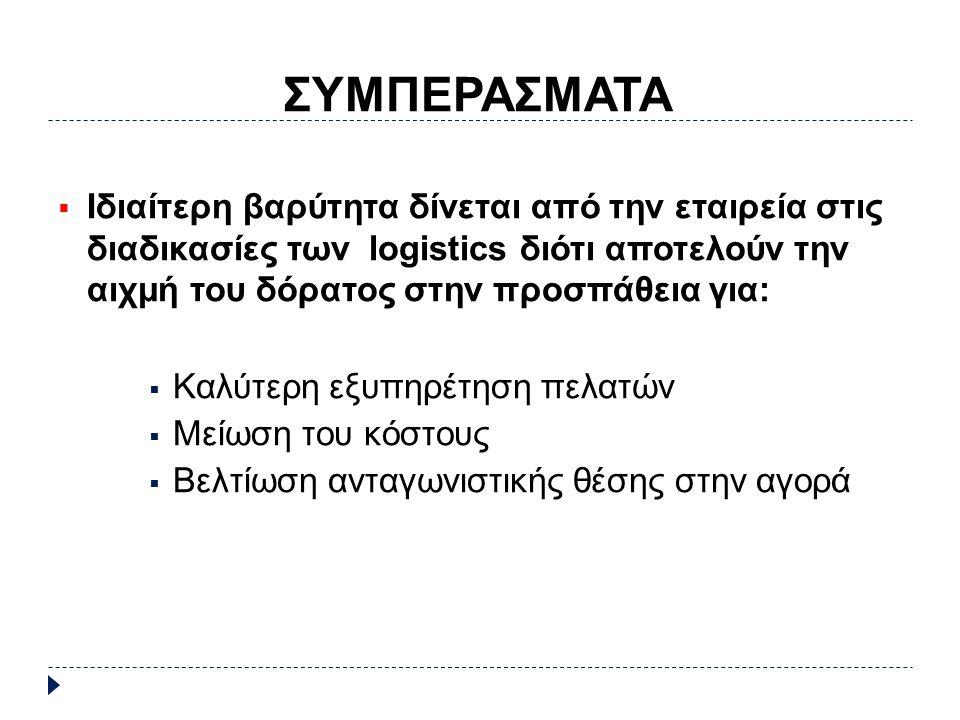 ΣΥΜΠΕΡΑΣΜΑΤΑ  Ιδιαίτερη βαρύτητα δίνεται από την εταιρεία στις διαδικασίες των logistics διότι αποτελούν την αιχμή του δόρατος στην προσπάθεια για:  Καλύτερη εξυπηρέτηση πελατών  Μείωση του κόστους  Βελτίωση ανταγωνιστικής θέσης στην αγορά