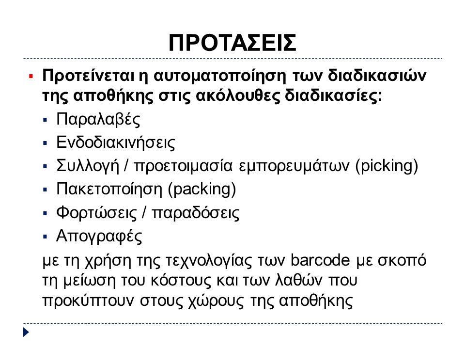 ΠΡΟΤΑΣΕΙΣ  Προτείνεται η αυτοματοποίηση των διαδικασιών της αποθήκης στις ακόλουθες διαδικασίες:  Παραλαβές  Ενδοδιακινήσεις  Συλλογή / προετοιμασία εμπορευμάτων (picking)  Πακετοποίηση (packing)  Φορτώσεις / παραδόσεις  Απογραφές με τη χρήση της τεχνολογίας των barcode με σκοπό τη μείωση του κόστους και των λαθών που προκύπτουν στους χώρους της αποθήκης