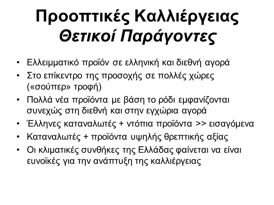 Προοπτικές Καλλιέργειας Θετικοί Παράγοντες Ελλειμματικό προϊόν σε ελληνική και διεθνή αγορά Στο επίκεντρο της προσοχής σε πολλές χώρες («σούπερ» τροφή