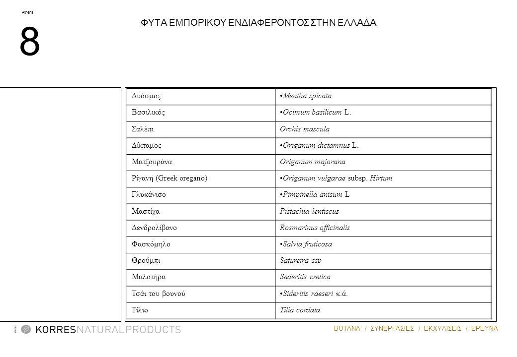 Athens 8 ΒΟΤΑΝΑ / ΣΥΝΕΡΓΑΣΙΕΣ / ΕΚΧΥΛΙΣΕΙΣ / ΕΡΕΥΝΑ ΦΥΤΑ ΕΜΠΟΡΙΚΟΥ ΕΝΔΙΑΦΕΡΟΝΤΟΣ ΣΤΗΝ ΕΛΛΑΔΑ ΔυόσμοςMentha spicata ΒασιλικόςOcimum basilicum L. Σαλέπι