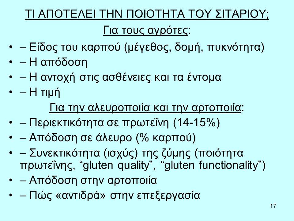 18 ΠΟΙΟΤΙΚΑ ΧAΡΑΚΤΗΡΙΣΤΙΚΑ ΔΙΑΦΟΡΕΤΙΚΩΝ ΠΟΙΚΙΛΙΩΝ ΣΙΤΟΥ Ενυδατωμένη γλουτένη - Wet Gluten (WG%), Ισχύς ψησίματος - Baking strength (W.E-4 J), Συνεκτικότητα/εκτασιμότητα - Tenacity/extensibility (P/L), Πρωτείνη Protein (%)