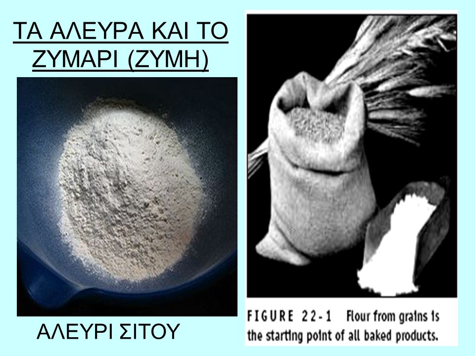 21 Eίδη αλεύρου και επιλογές Πλήρες Σιτάλευρο Λευκά Αλεύρια Σκληρό αλεύρι, σιμιγδάλι Για όλες τις χρήσεις Αλεύρι ζαχαροπλαστικής Αλεύρι Κέικ Αλεύρι γλουτένης κ.λπ.