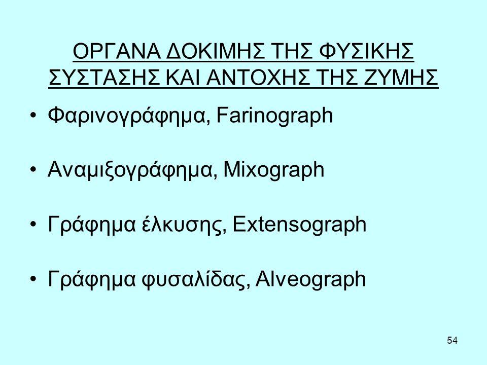 55 Φαρινογράφημα (Farinograph) Ο έλεγχος της αντοχής του αλεύρου γίνεται σε μια συσκευή που ονομάζεται ΦΑΡΙΝΟΓΡΑΦΟΣ και το διάγραμμα ΦΑΡΙΝΟΓΡΑΦΗΜΑ (σχ1 και 2).